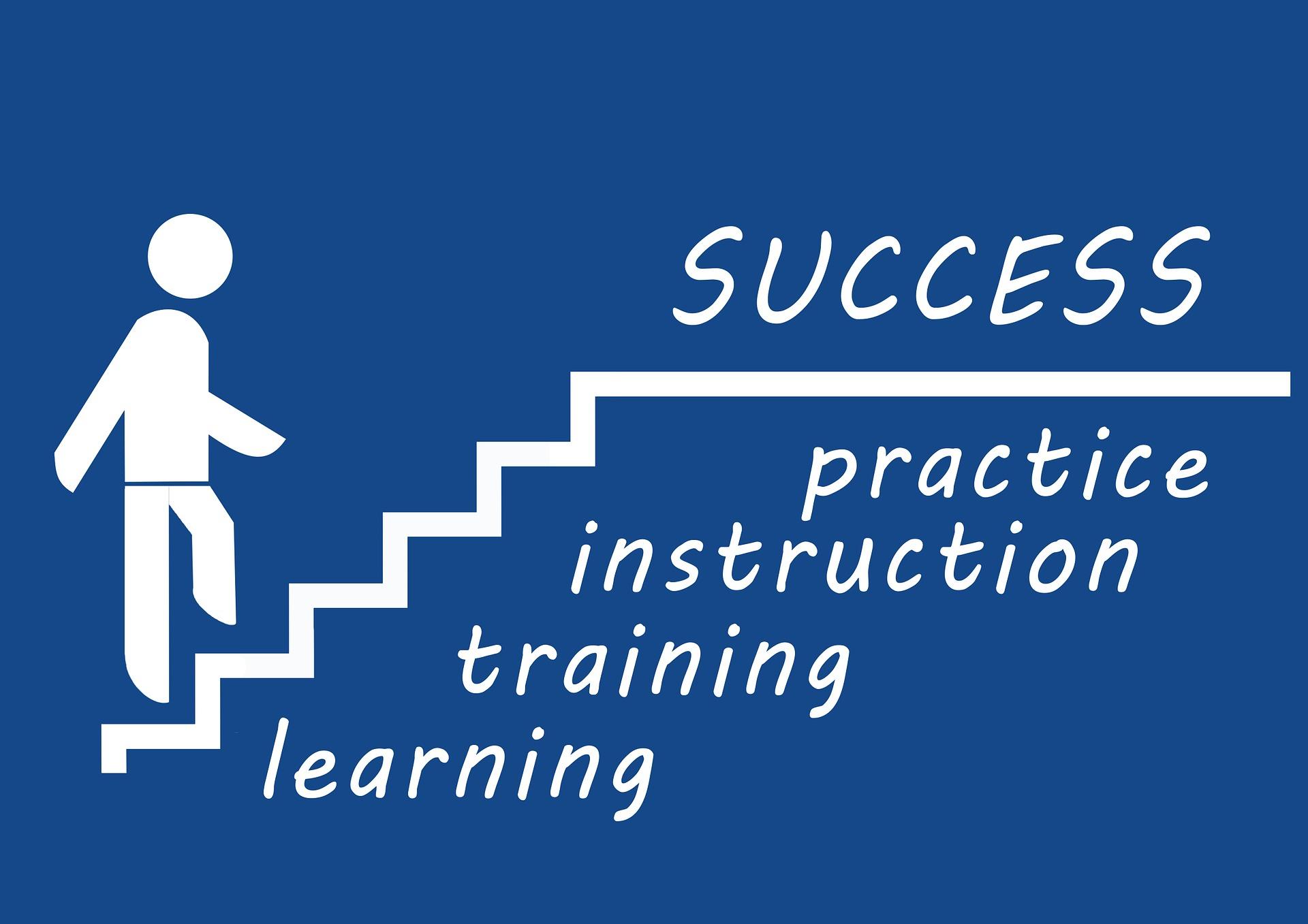 online teaching method