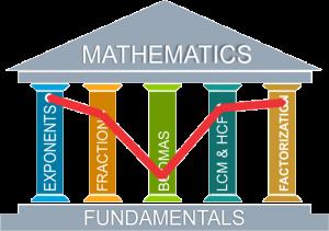 QLS-inteligence-Fundamental-Concept-Analysis